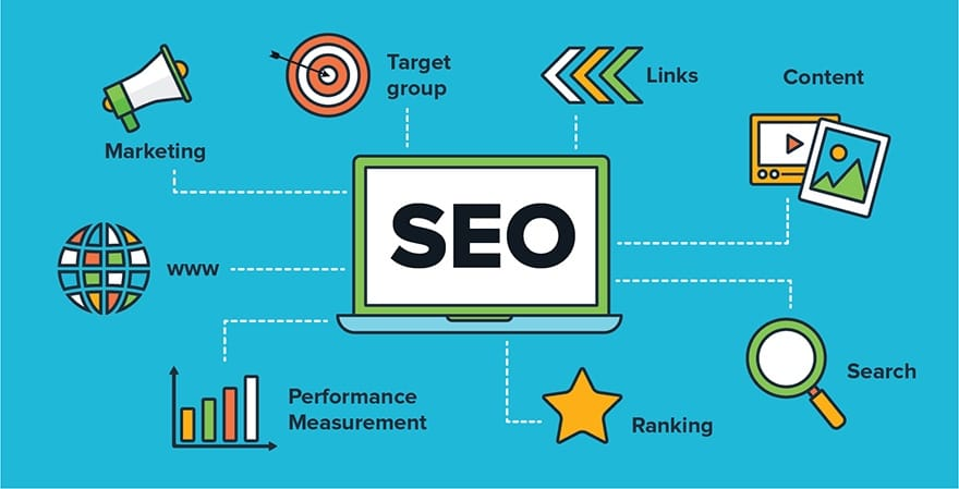 Services Of An SEO Agency For Your Website