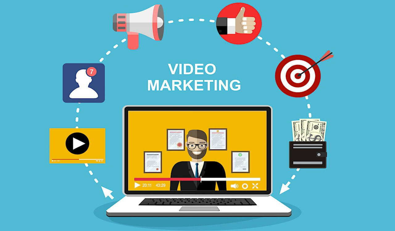 4 Ways Video Marketing Is Playing a Vital Role inBusiness Development